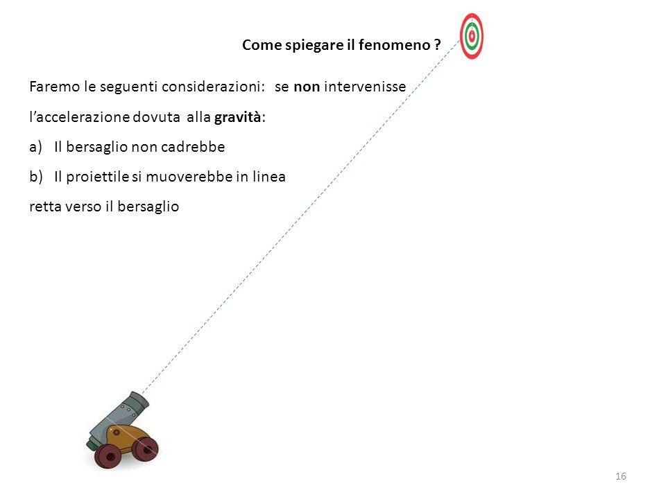 Come spiegare il fenomeno ? Faremo le seguenti considerazioni: se non intervenisse l'accelerazione dovuta alla gravità: a)Il bersaglio non cadrebbe b)