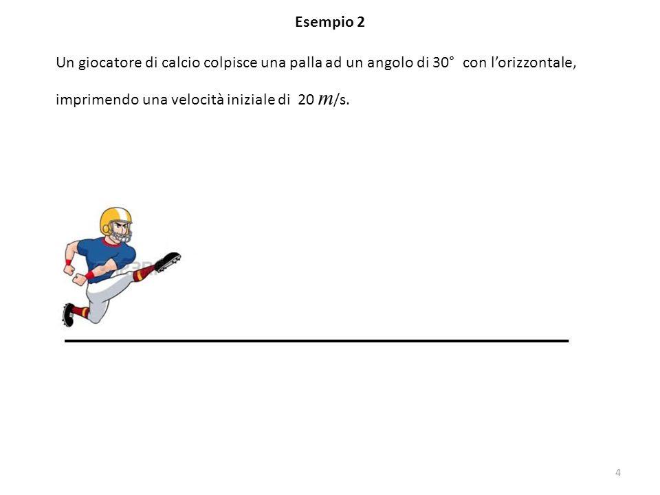 Esempio 2 Un giocatore di calcio colpisce una palla ad un angolo di 30° con l'orizzontale, imprimendo una velocità iniziale di 20 m /s.