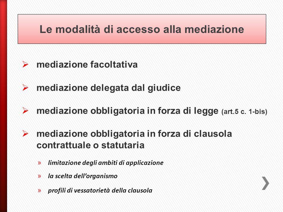  mediazione facoltativa  mediazione delegata dal giudice  mediazione obbligatoria in forza di legge (art.5 c. 1-bis)  mediazione obbligatoria in f