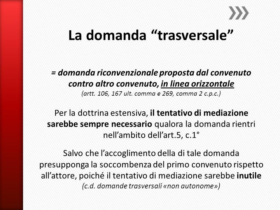 = domanda riconvenzionale proposta dal convenuto contro altro convenuto, in linea orizzontale (artt. 106, 167 ult. comma e 269, comma 2 c.p.c.) Per la