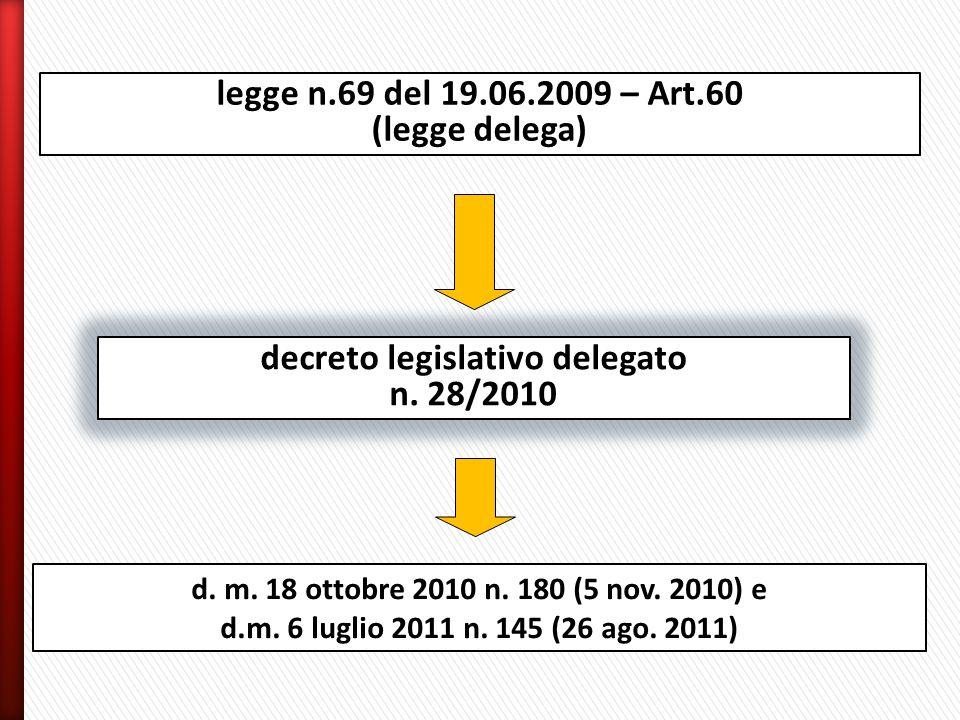 legge n.69 del 19.06.2009 – Art.60 (legge delega) decreto legislativo delegato n.