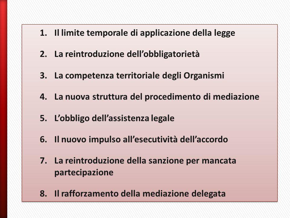 1.Il limite temporale di applicazione della legge 2.La reintroduzione dell'obbligatorietà 3.La competenza territoriale degli Organismi 4.La nuova stru