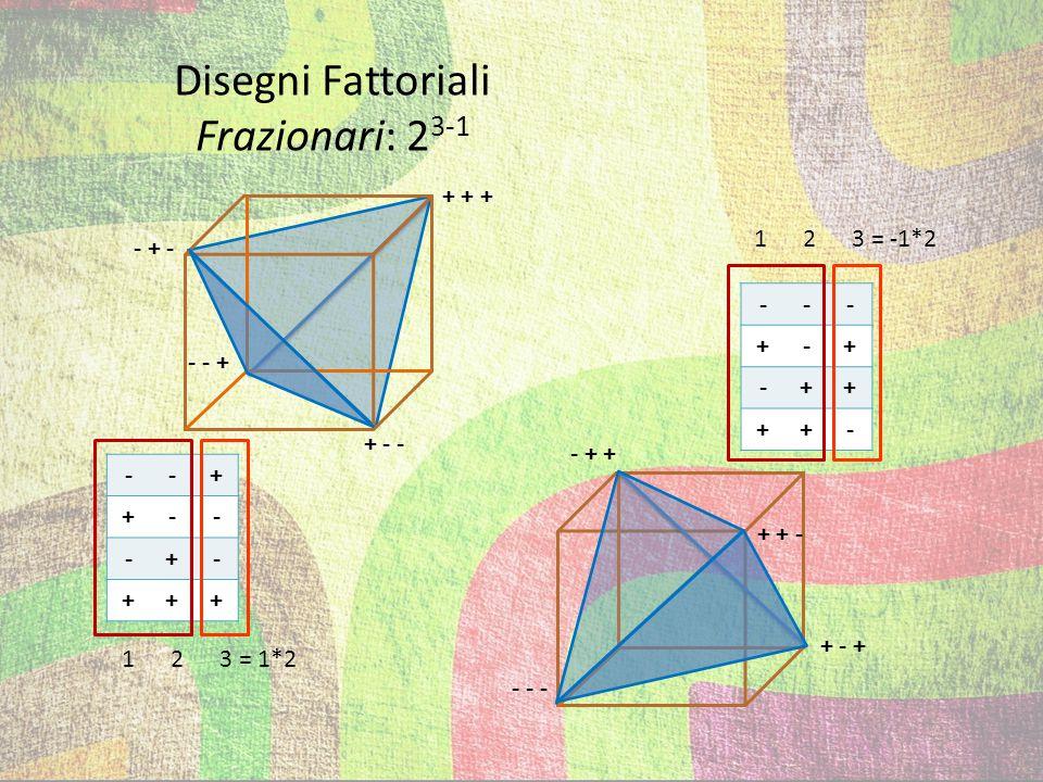 Diversi approcci a confronto: rappresentazioni geometriche Diversi approcci a confronto: rappresentazioni geometriche conc.