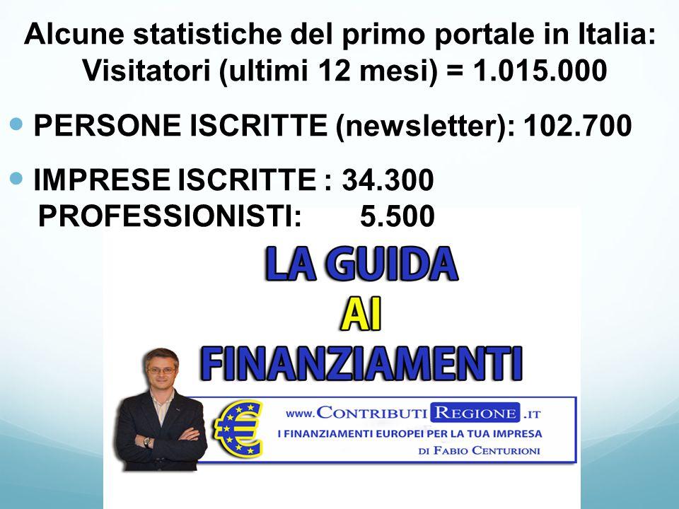 Alcune statistiche del primo portale in Italia: Visitatori (ultimi 12 mesi) = 1.015.000 PERSONE ISCRITTE (newsletter): 102.700 IMPRESE ISCRITTE : 34.300 PROFESSIONISTI: 5.500