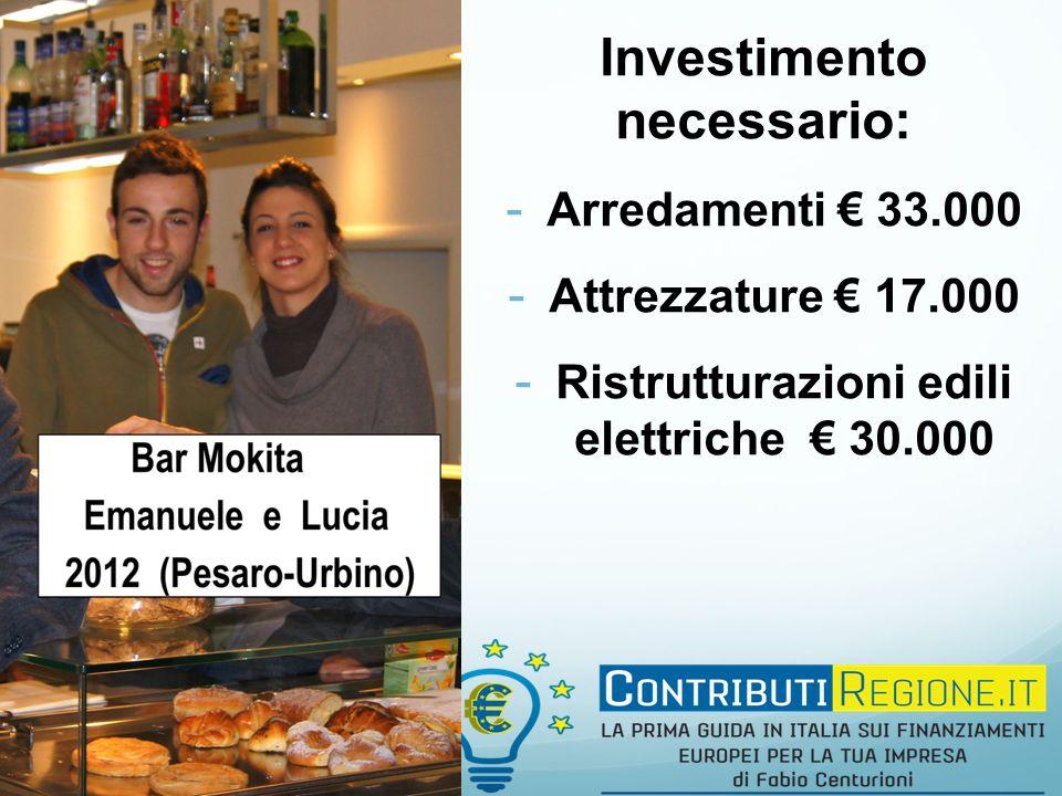 Investimento necessario: - Arredamenti € 33.000 - Attrezzature € 17.000 - Ristrutturazioni edili elettriche € 30.000