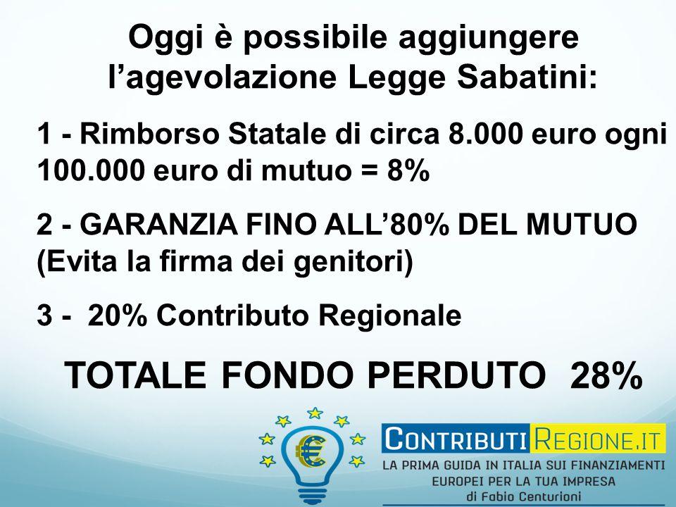 Oggi è possibile aggiungere l'agevolazione Legge Sabatini: 1 - Rimborso Statale di circa 8.000 euro ogni 100.000 euro di mutuo = 8% 2 - GARANZIA FINO ALL'80% DEL MUTUO (Evita la firma dei genitori) 3 - 20% Contributo Regionale TOTALE FONDO PERDUTO 28%
