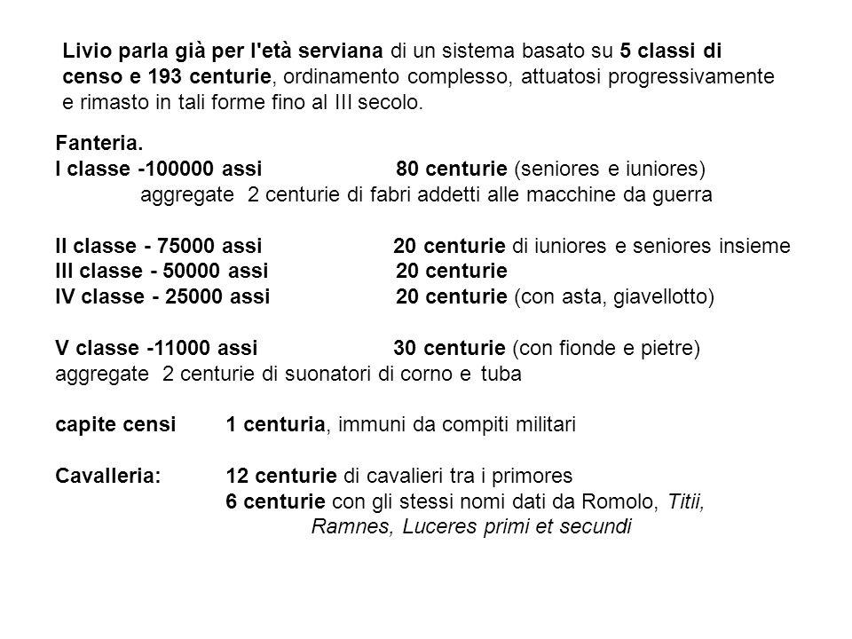 Livio parla già per l'età serviana di un sistema basato su 5 classi di censo e 193 centurie, ordinamento complesso, attuatosi progressivamente e rimas