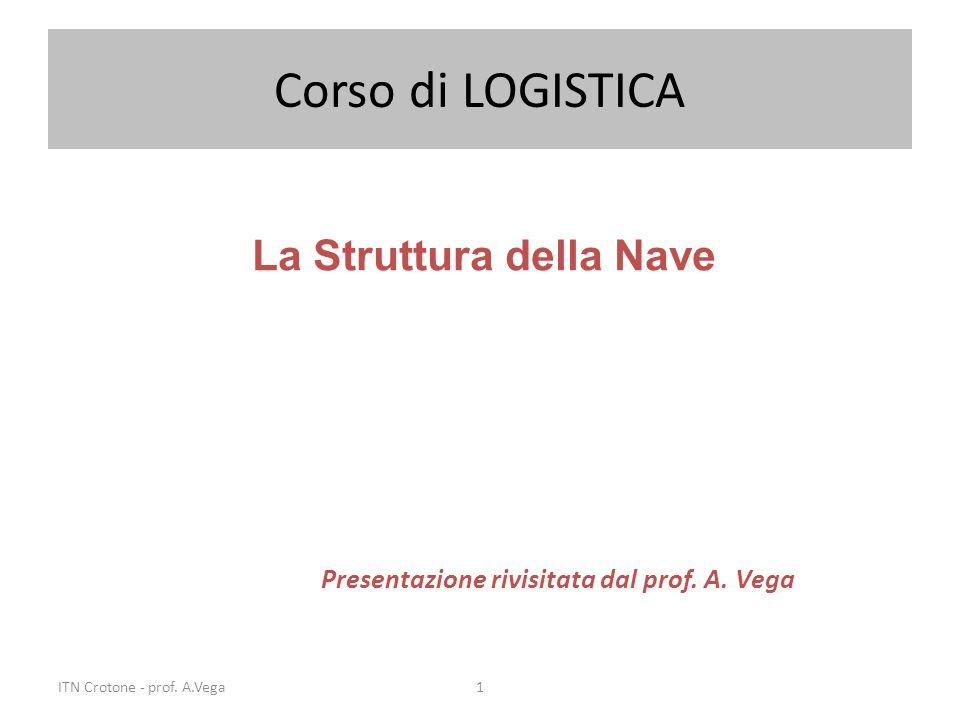 1 Corso di LOGISTICA La Struttura della Nave Presentazione rivisitata dal prof. A. Vega ITN Crotone - prof. A.Vega