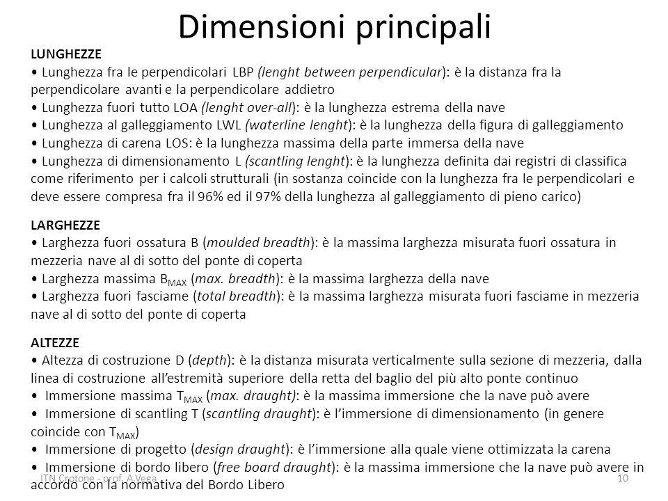 ITN Crotone - prof. A.Vega10 Dimensioni principali LUNGHEZZE Lunghezza fra le perpendicolari LBP (lenght between perpendicular): è la distanza fra la