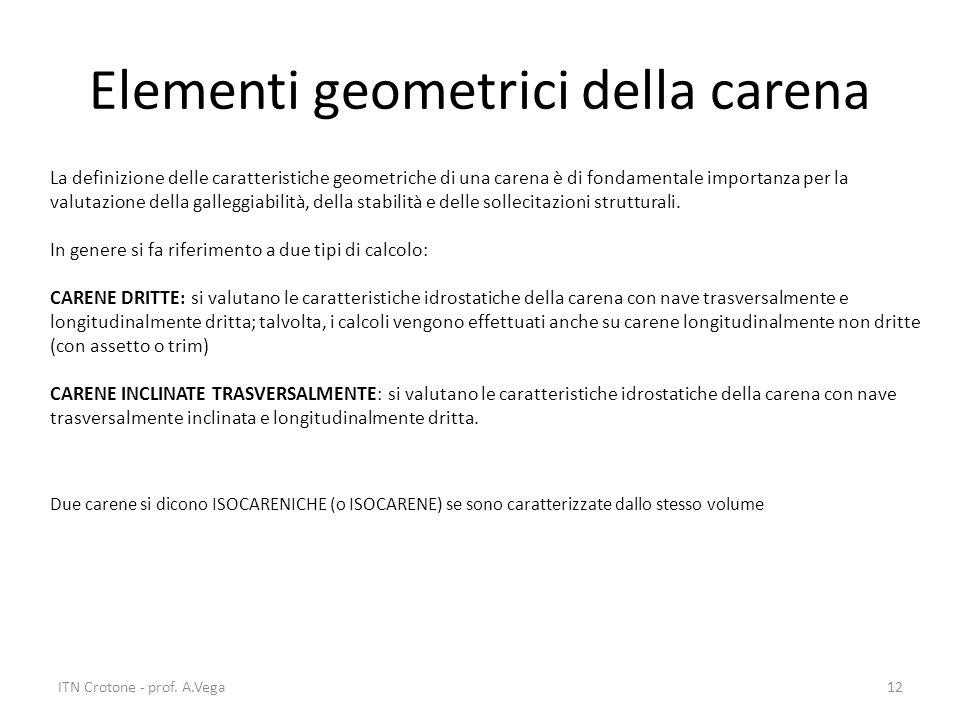ITN Crotone - prof. A.Vega12 Elementi geometrici della carena La definizione delle caratteristiche geometriche di una carena è di fondamentale importa