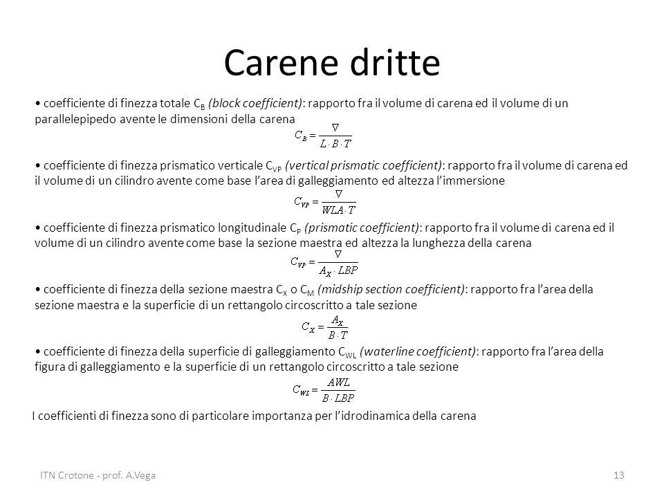 ITN Crotone - prof. A.Vega13 Carene dritte coefficiente di finezza totale C B (block coefficient): rapporto fra il volume di carena ed il volume di un