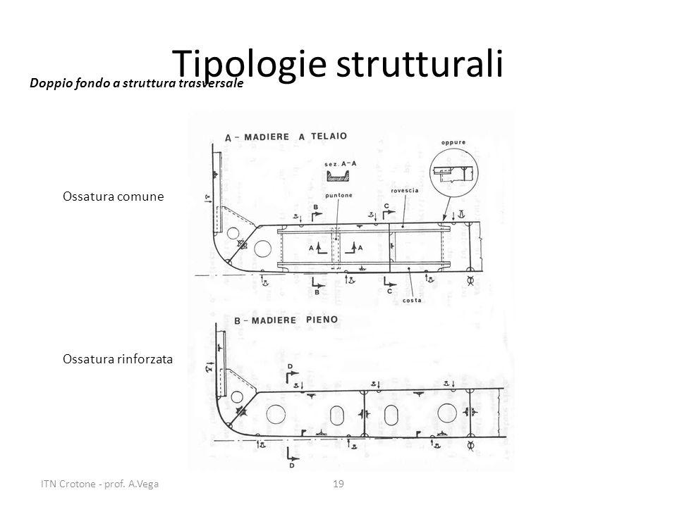 19 Tipologie strutturali Doppio fondo a struttura trasversale Ossatura comune Ossatura rinforzata ITN Crotone - prof. A.Vega