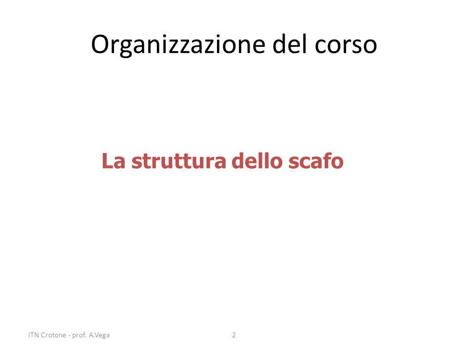 2 Organizzazione del corso La struttura dello scafo ITN Crotone - prof. A.Vega