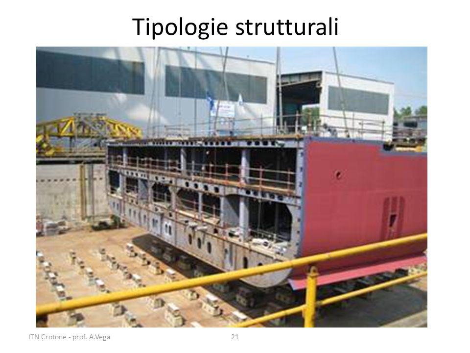 Tipologie strutturali 21ITN Crotone - prof. A.Vega