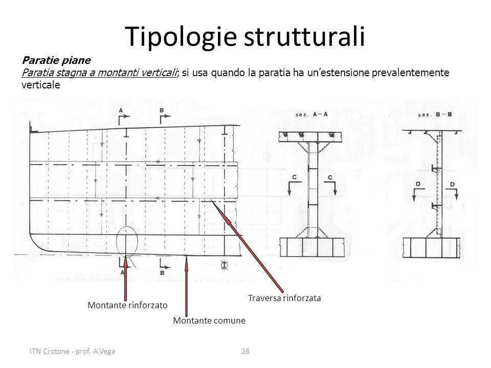 26 Tipologie strutturali Paratie piane Paratia stagna a montanti verticali; si usa quando la paratia ha un'estensione prevalentemente verticale Traver