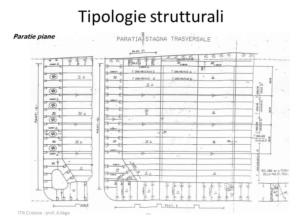 28 Tipologie strutturali Paratie piane ITN Crotone - prof. A.Vega