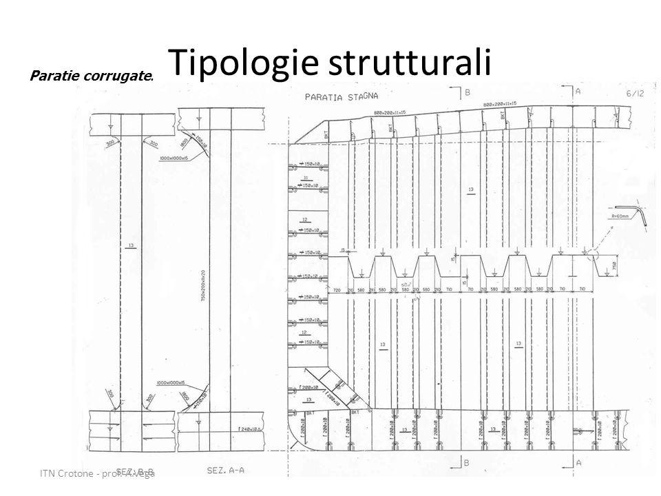 31 Tipologie strutturali Paratie corrugate. ITN Crotone - prof. A.Vega