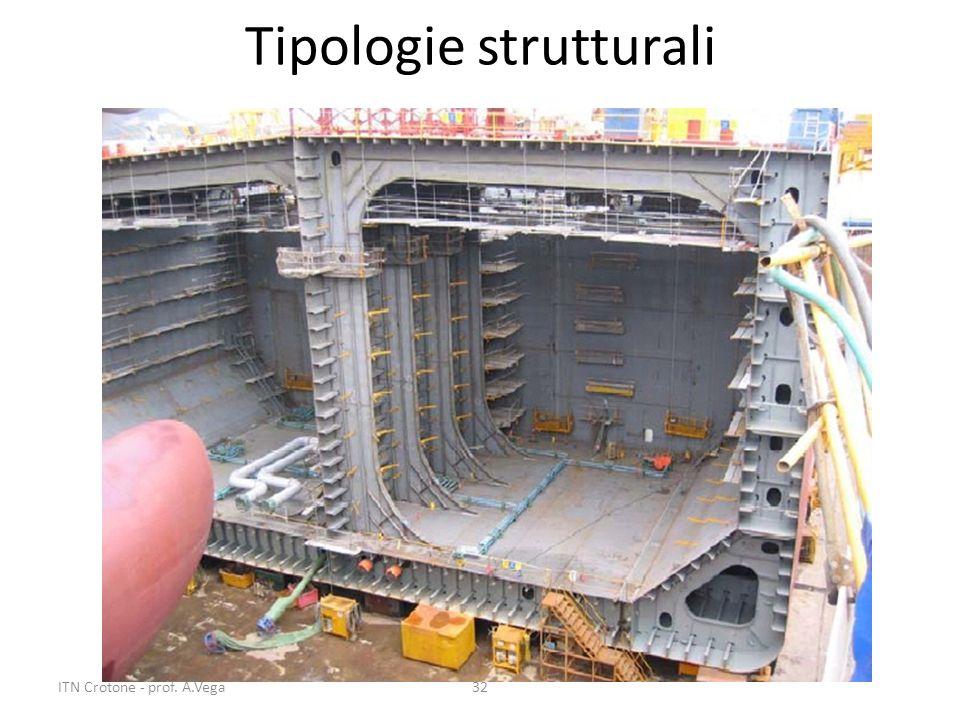 32 Tipologie strutturali ITN Crotone - prof. A.Vega