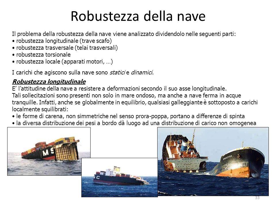 33 Robustezza della nave Il problema della robustezza della nave viene analizzato dividendolo nelle seguenti parti: robustezza longitudinale (trave sc