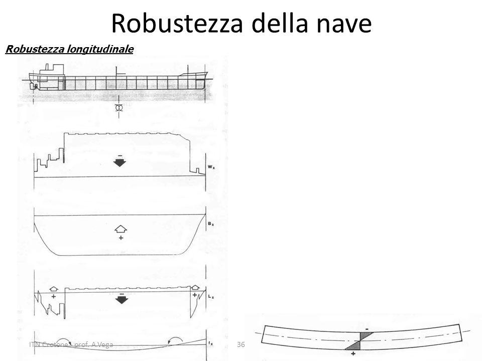 36 Robustezza della nave Robustezza longitudinale ITN Crotone - prof. A.Vega
