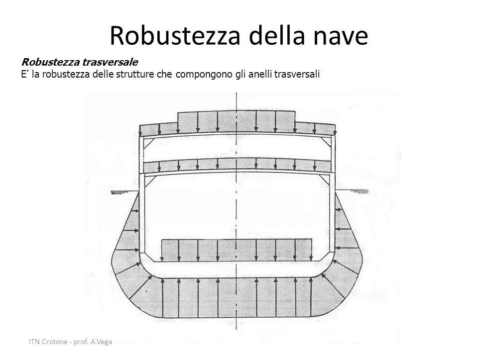 39 Robustezza della nave Robustezza trasversale E' la robustezza delle strutture che compongono gli anelli trasversali ITN Crotone - prof. A.Vega