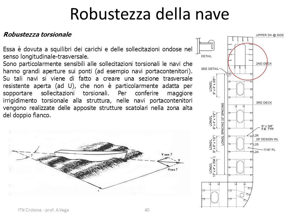 40 Robustezza della nave Robustezza torsionale Essa è dovuta a squilibri dei carichi e delle sollecitazioni ondose nel senso longitudinale-trasversale