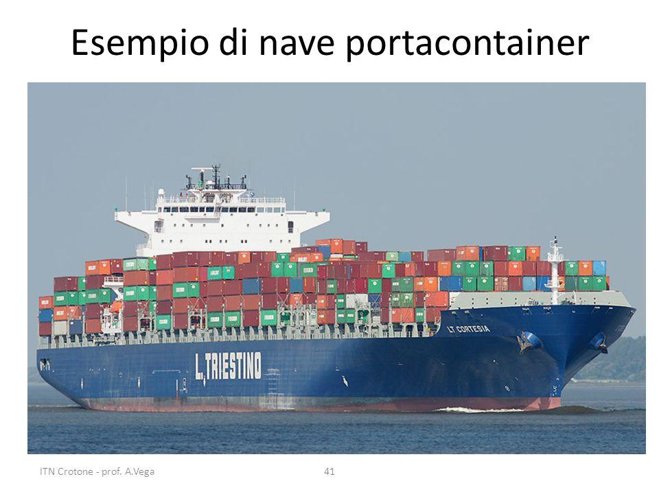 Esempio di nave portacontainer 41ITN Crotone - prof. A.Vega