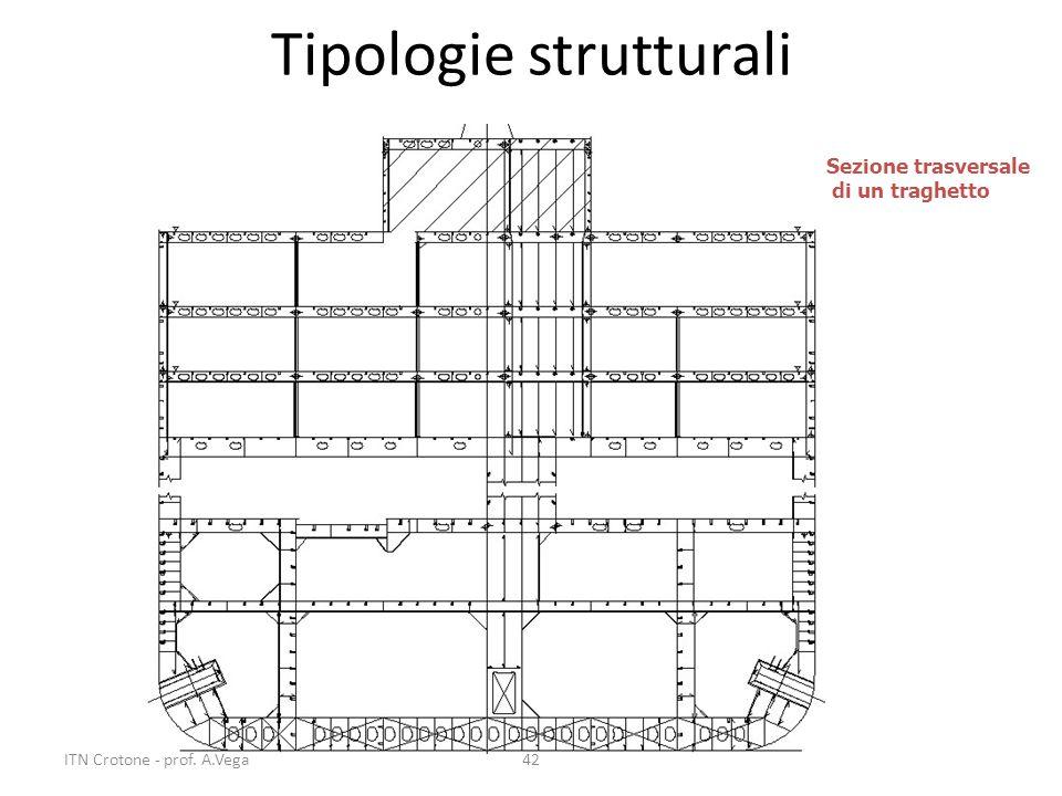 42 Tipologie strutturali Sezione trasversale di un traghetto ITN Crotone - prof. A.Vega