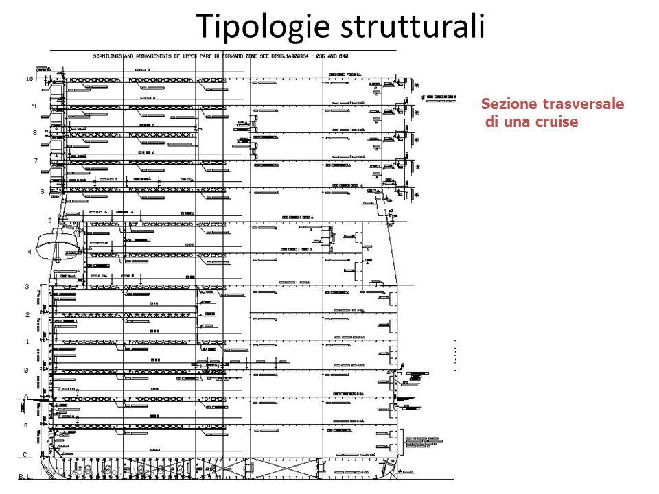 44 Tipologie strutturali Sezione trasversale di una cruise ITN Crotone - prof. A.Vega