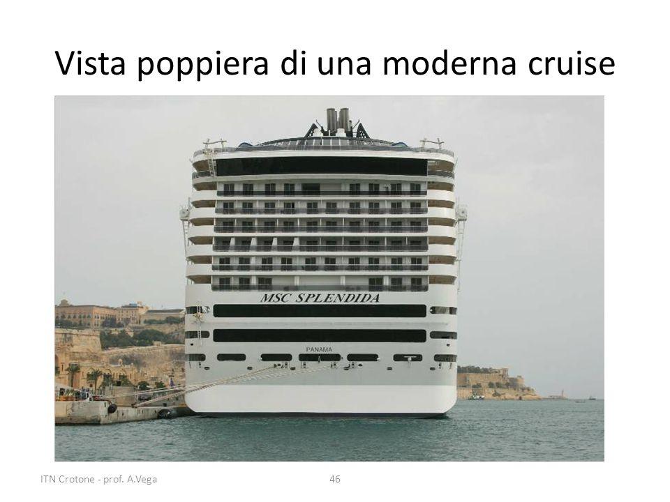 Vista poppiera di una moderna cruise 46ITN Crotone - prof. A.Vega