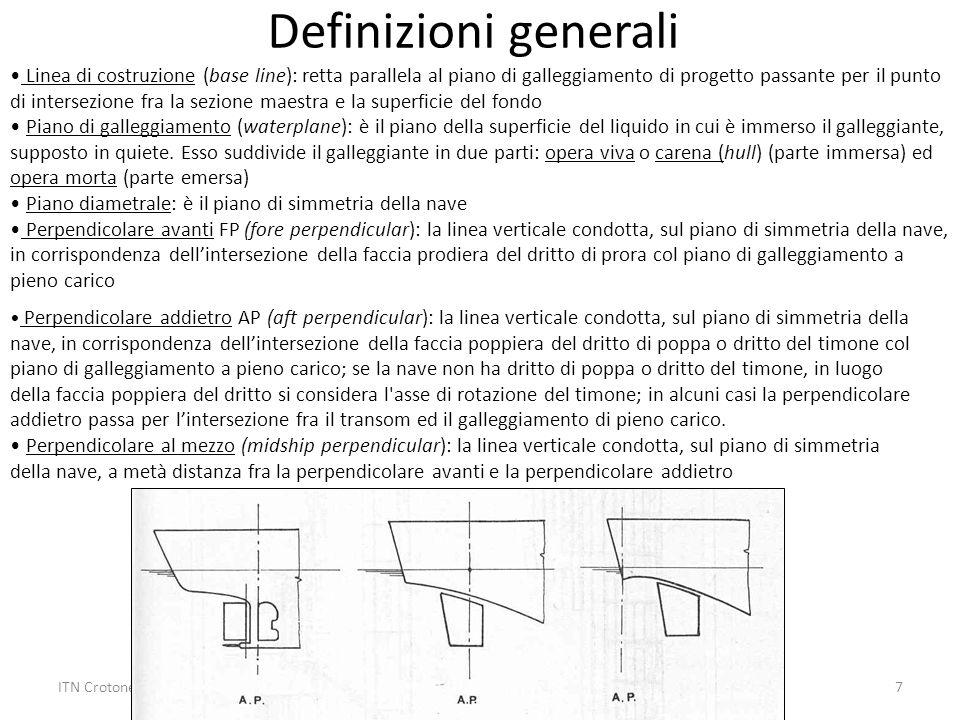 ITN Crotone - prof. A.Vega7 Definizioni generali Linea di costruzione (base line): retta parallela al piano di galleggiamento di progetto passante per