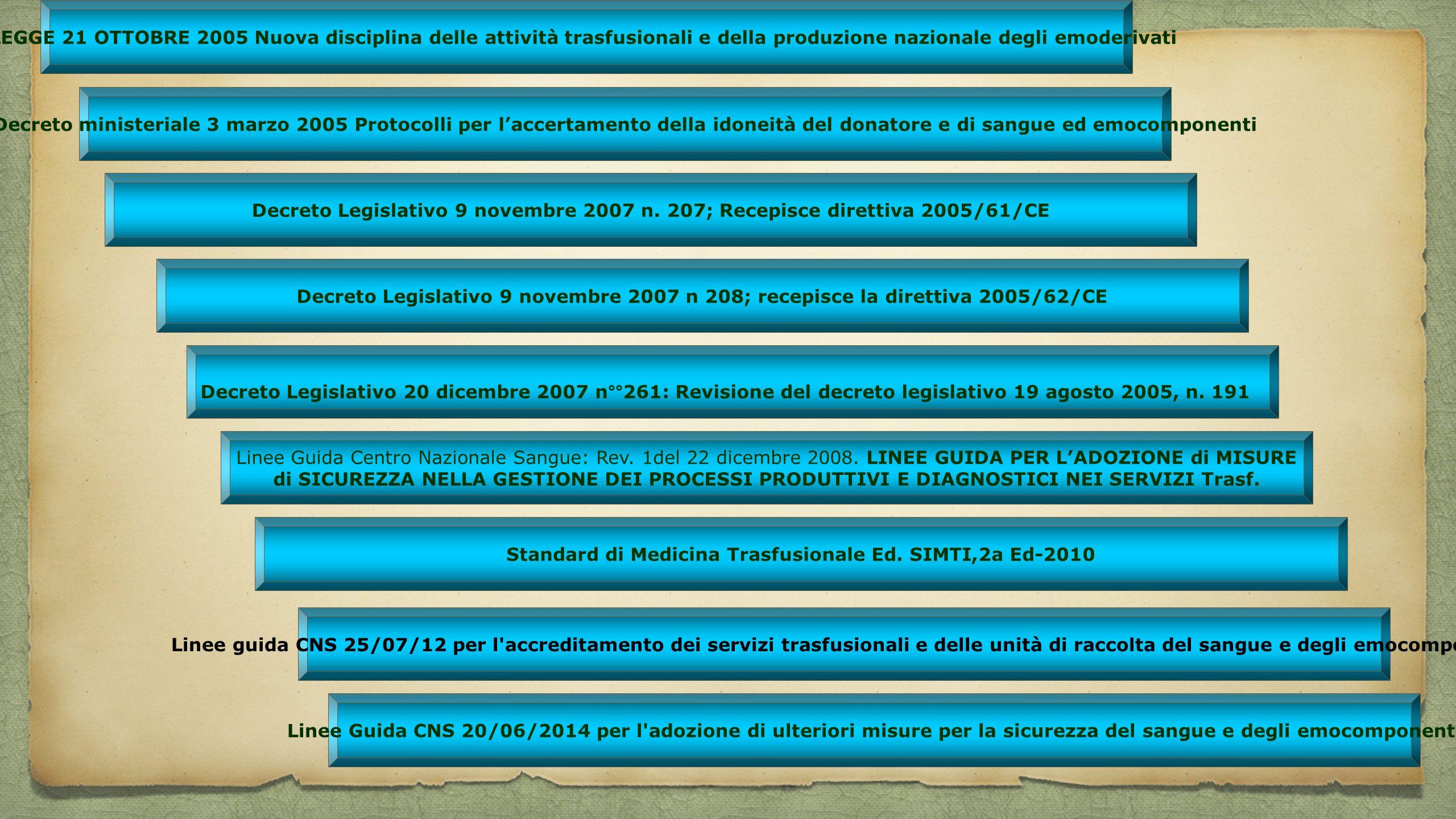 LEGGE 21 OTTOBRE 2005 Nuova disciplina delle attività trasfusionali e della produzione nazionale degli emoderivati Decreto ministeriale 3 marzo 2005 P