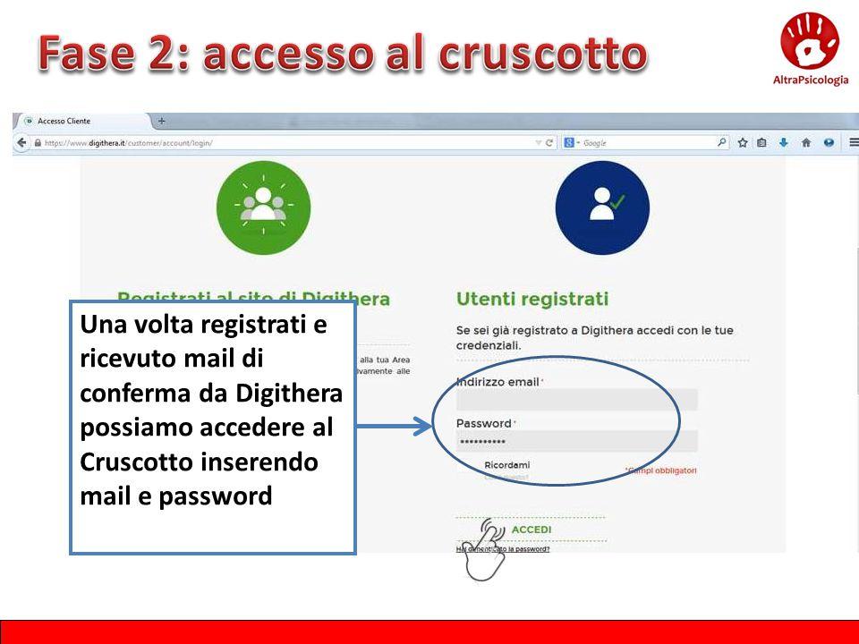 Una volta registrati e ricevuto mail di conferma da Digithera possiamo accedere al Cruscotto inserendo mail e password