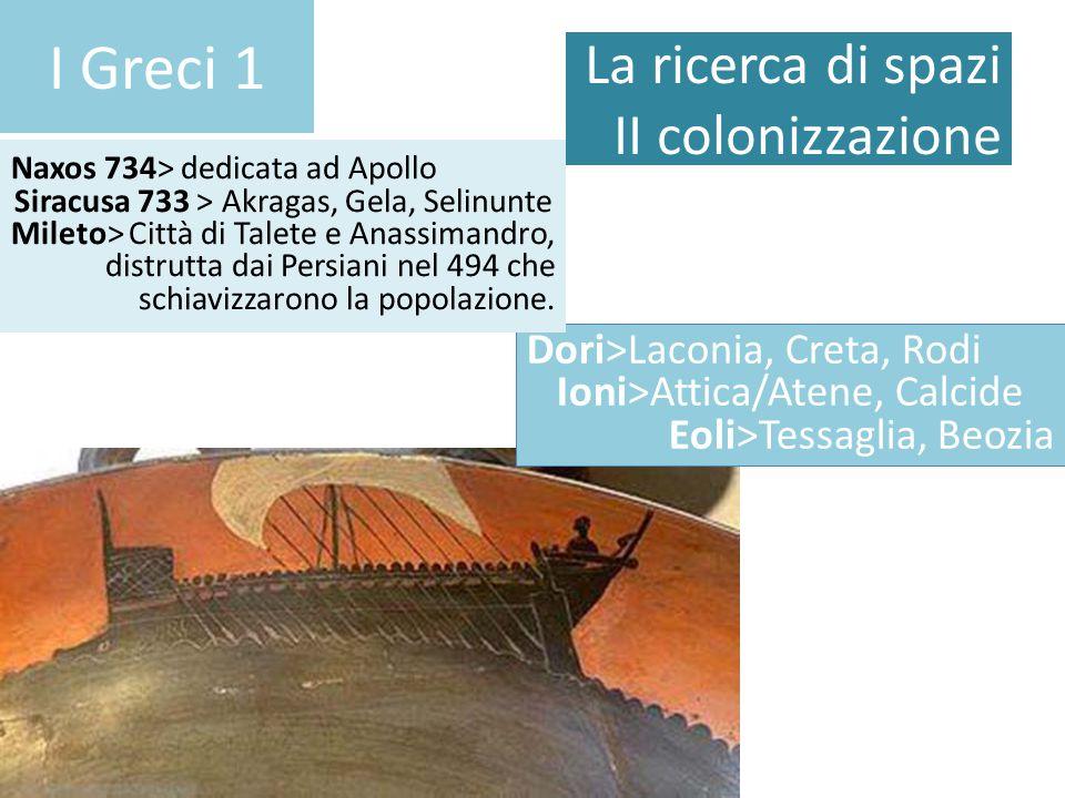 La ricerca di spazi II colonizzazione I Greci 1 Dori>Laconia, Creta, Rodi Ioni>Attica/Atene, Calcide Eoli>Tessaglia, Beozia Naxos 734> dedicata ad Apo