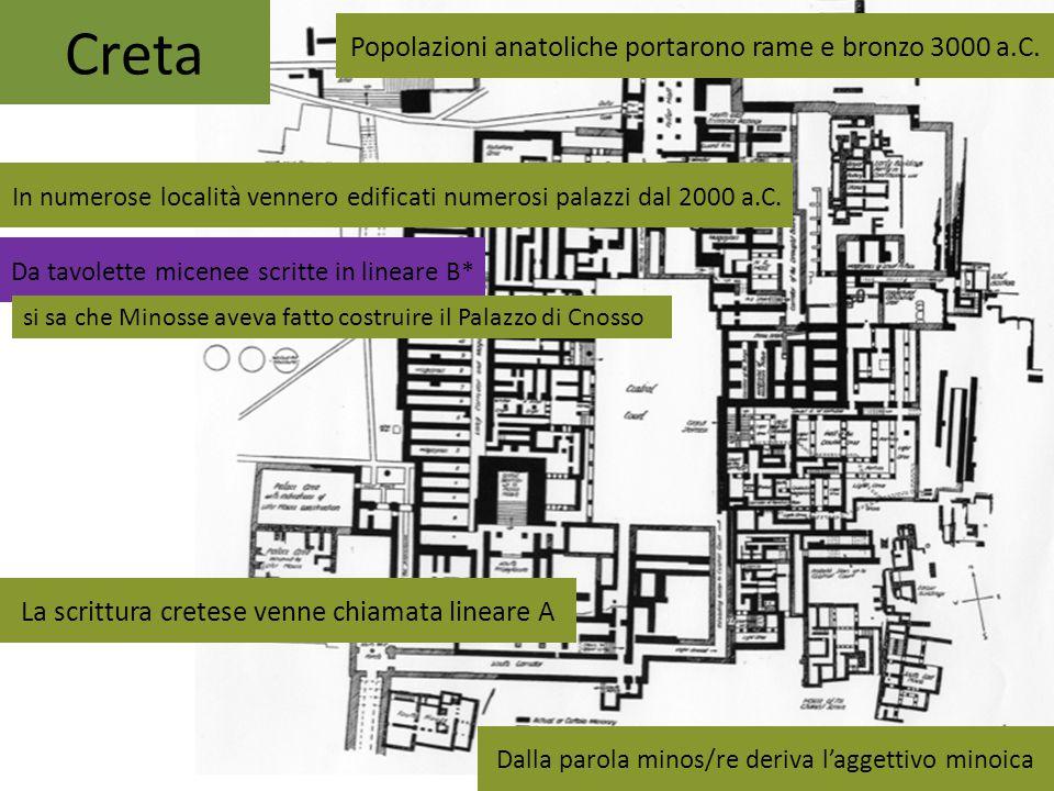 I primi uomini vi giunsero nel 6000 a.C. Creta Popolazioni anatoliche portarono rame e bronzo 3000 a.C. In numerose località vennero edificati numeros