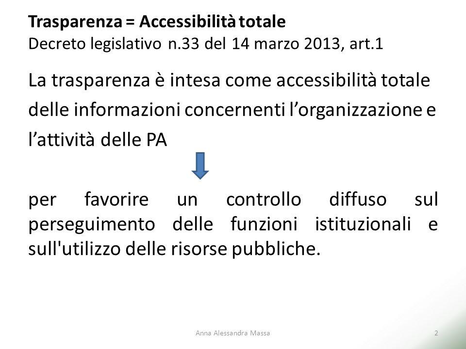 Trasparenza = Accessibilità totale Decreto legislativo n.33 del 14 marzo 2013, art.1 La trasparenza è intesa come accessibilità totale delle informazi