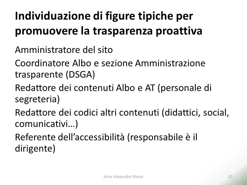 Individuazione di figure tipiche per promuovere la trasparenza proattiva Amministratore del sito Coordinatore Albo e sezione Amministrazione trasparen