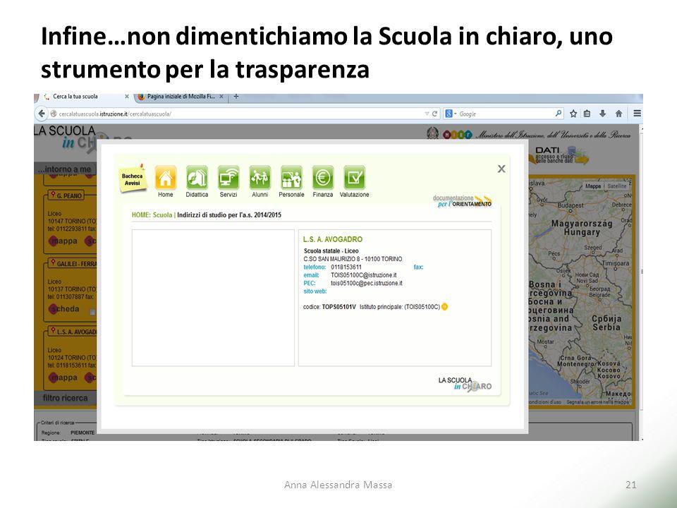 Infine…non dimentichiamo la Scuola in chiaro, uno strumento per la trasparenza Anna Alessandra Massa21