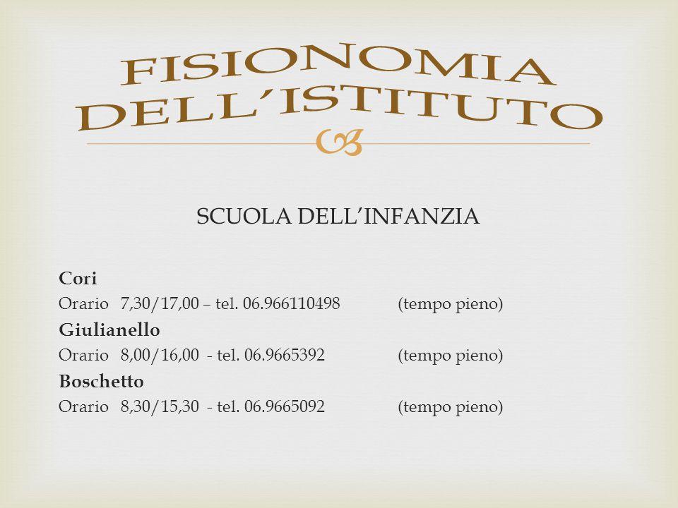  SCUOLA DELL'INFANZIA Cori Orario 7,30/17,00 – tel.