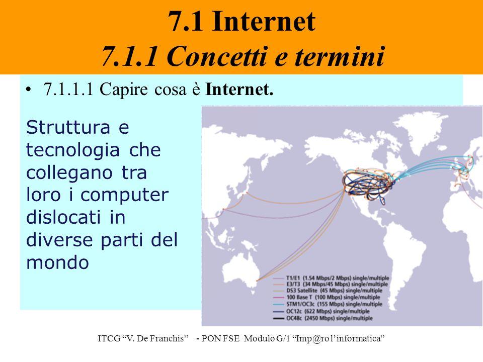 """7.1.1.1 Capire cosa è Internet. 7.1 Internet 7.1.1 Concetti e termini ITCG """"V. De Franchis"""" - PON FSE Modulo G/1 """"Imp@ro l'informatica"""" Struttura e te"""