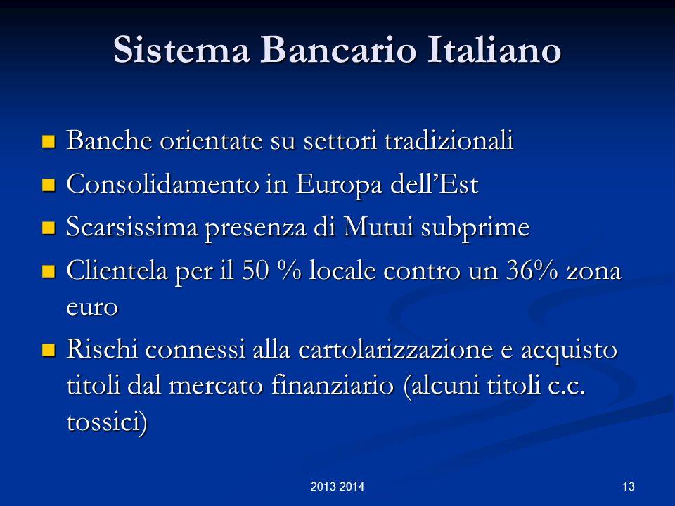 13 Sistema Bancario Italiano Banche orientate su settori tradizionali Banche orientate su settori tradizionali Consolidamento in Europa dell'Est Consolidamento in Europa dell'Est Scarsissima presenza di Mutui subprime Scarsissima presenza di Mutui subprime Clientela per il 50 % locale contro un 36% zona euro Clientela per il 50 % locale contro un 36% zona euro Rischi connessi alla cartolarizzazione e acquisto titoli dal mercato finanziario (alcuni titoli c.c.
