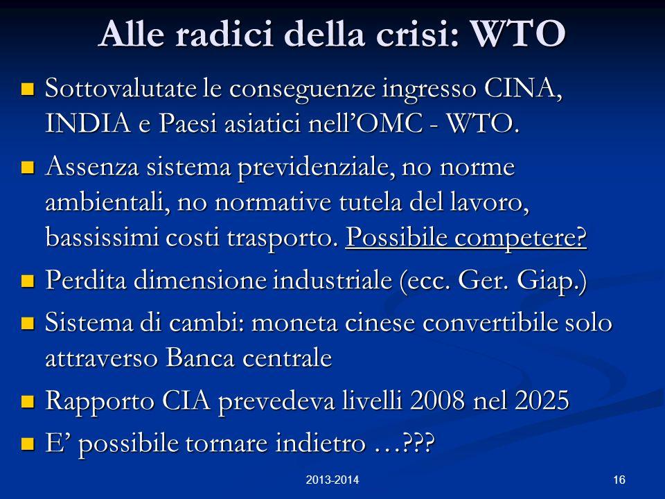 16 Alle radici della crisi: WTO Sottovalutate le conseguenze ingresso CINA, INDIA e Paesi asiatici nell'OMC - WTO. Sottovalutate le conseguenze ingres