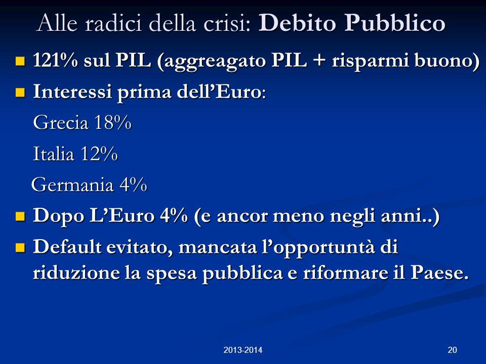 20 Alle radici della crisi: Debito Pubblico 121% sul PIL (aggreagato PIL + risparmi buono) 121% sul PIL (aggreagato PIL + risparmi buono) Interessi pr