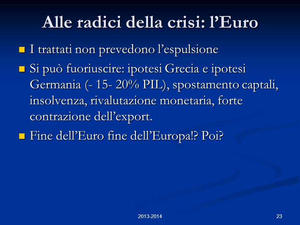 23 Alle radici della crisi: l'Euro I trattati non prevedono l'espulsione I trattati non prevedono l'espulsione Si può fuoriuscire: ipotesi Grecia e ipotesi Germania (- 15- 20% PIL), spostamento captali, insolvenza, rivalutazione monetaria, forte contrazione dell'export.