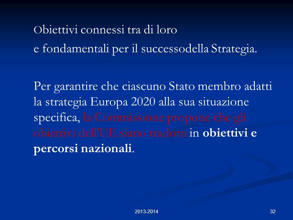 32 O biettivi connessi tra di loro e fondamentali per il successodella Strategia. Per garantire che ciascuno Stato membro adatti la strategia Europa 2
