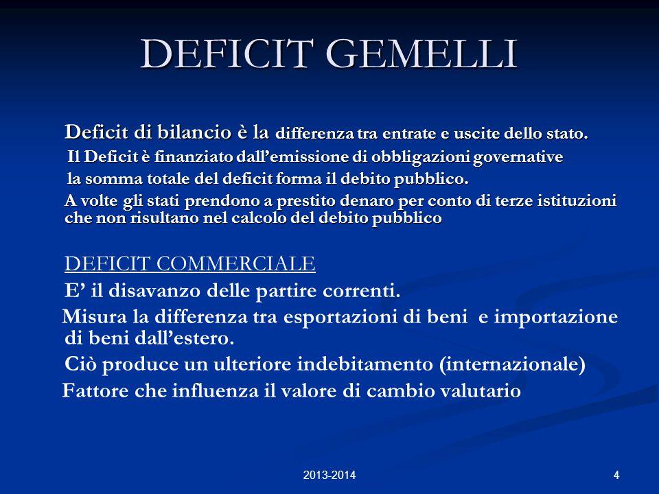 4 DEFICIT GEMELLI Deficit di bilancio è la differenza tra entrate e uscite dello stato. Il Deficit è finanziato dall'emissione di obbligazioni governa
