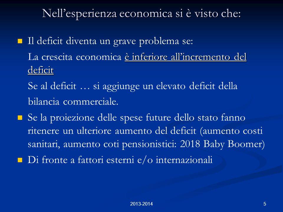 5 Nell'esperienza economica si è visto che: Il deficit diventa un grave problema se: è inferiore all'incremento del deficit La crescita economica è in