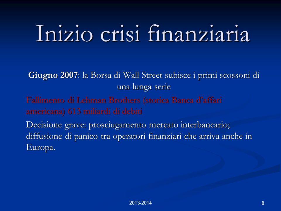 8 Inizio crisi finanziaria Giugno 2007: la Borsa di Wall Street subisce i primi scossoni di una lunga serie Fallimento di Lehman Brothers (storica Ban