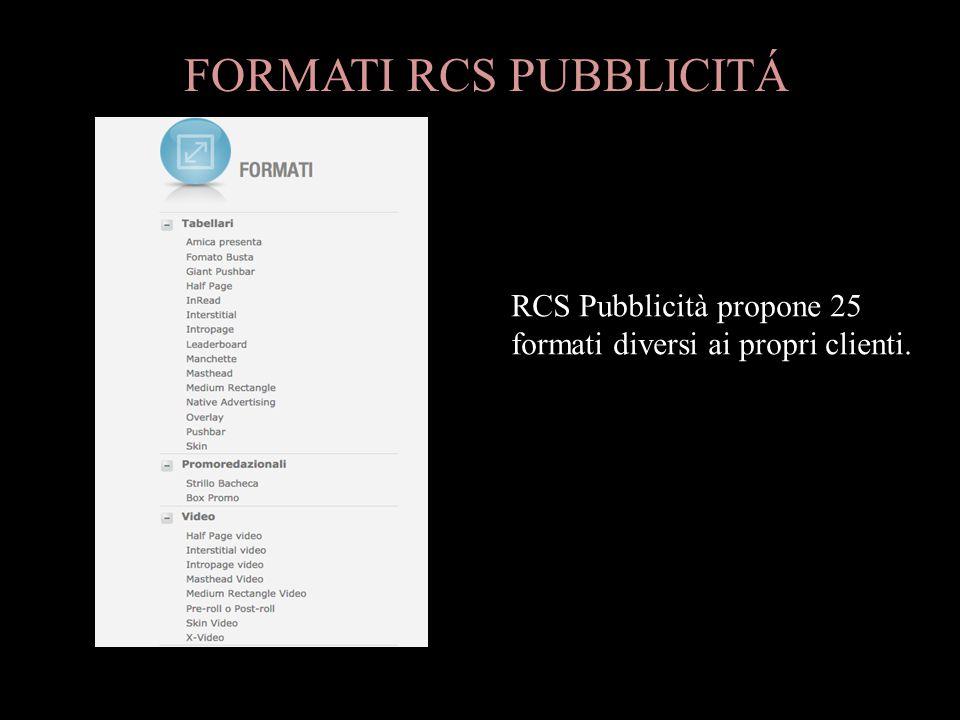 FORMATI RCS PUBBLICITÁ RCS Pubblicità propone 25 formati diversi ai propri clienti.