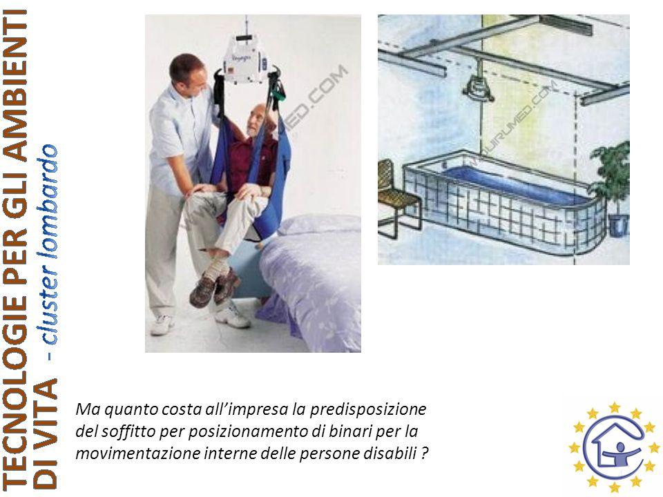 4 Ma quanto costa all'impresa la predisposizione del soffitto per posizionamento di binari per la movimentazione interne delle persone disabili